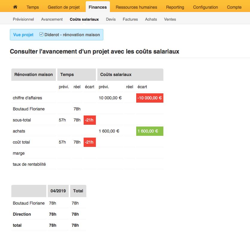page montrant comment consulter l'avancement des projets avec les coups salariales