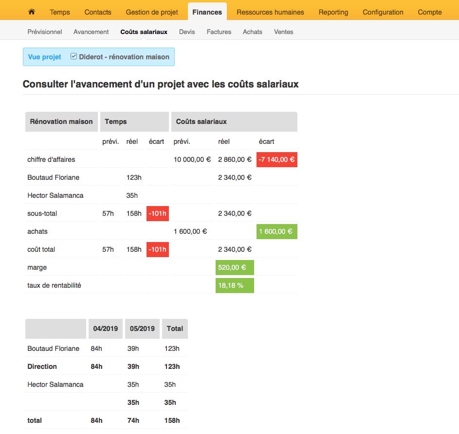 Consulter l'avancement d'un projet avec les coûts salariaux